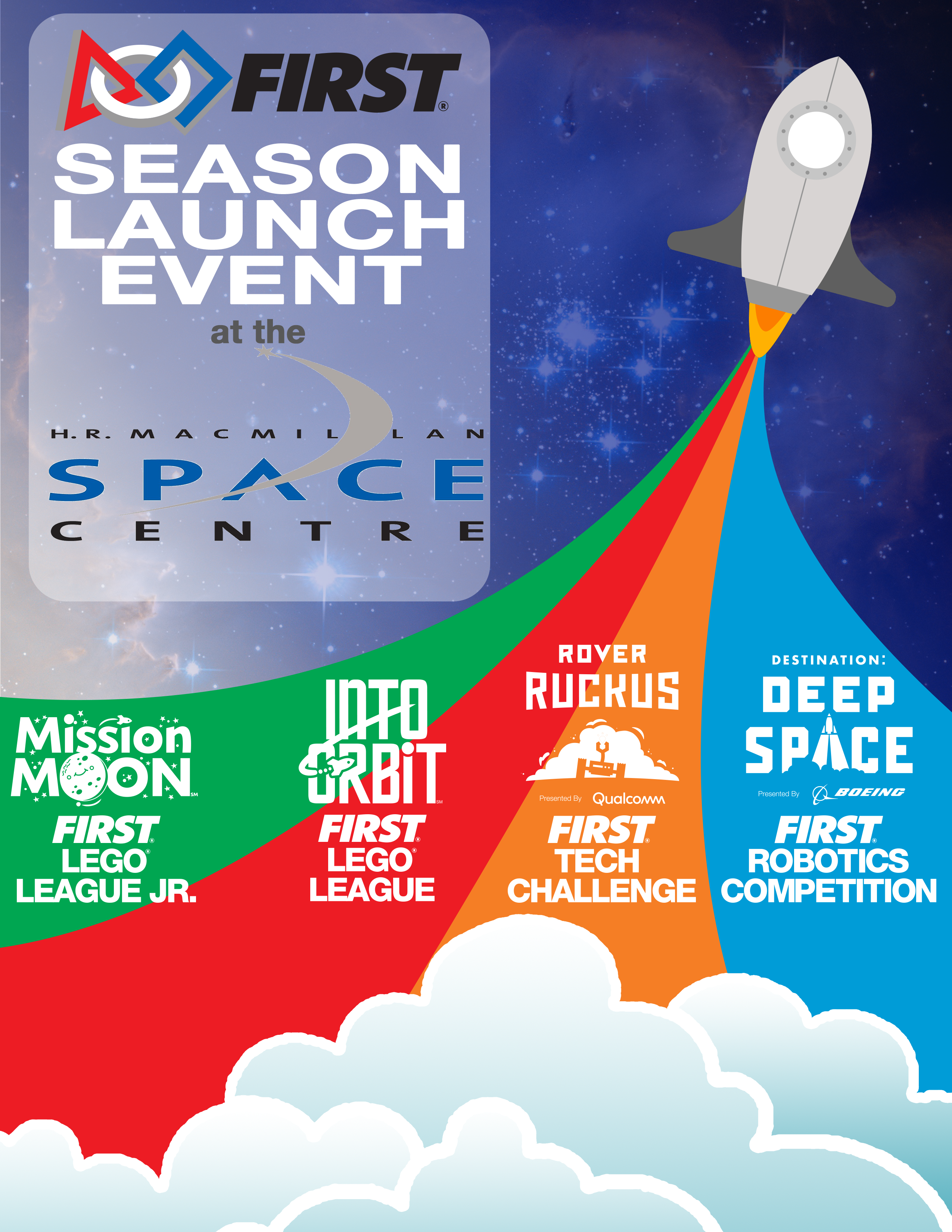 7 Steps to join the FIRST LEGO League Robotics Competition 2018-2019 Season Into Orbit